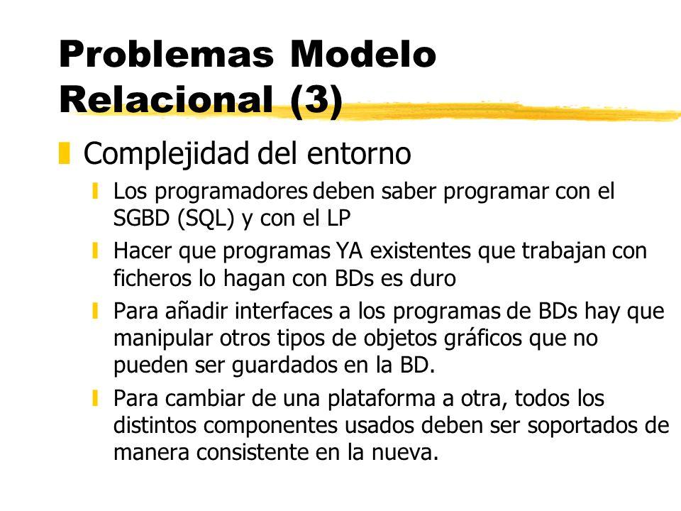 Problemas Modelo Relacional (3) zComplejidad del entorno yLos programadores deben saber programar con el SGBD (SQL) y con el LP yHacer que programas Y