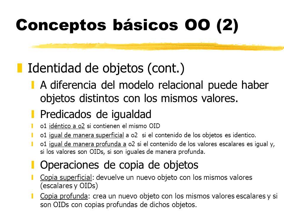 Conceptos básicos OO (2) zIdentidad de objetos (cont.) yA diferencia del modelo relacional puede haber objetos distintos con los mismos valores. yPred