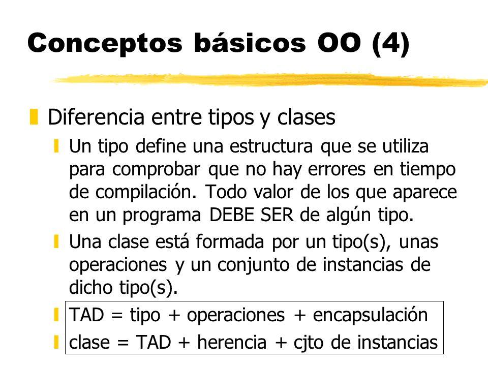 Conceptos básicos OO (4) zDiferencia entre tipos y clases yUn tipo define una estructura que se utiliza para comprobar que no hay errores en tiempo de