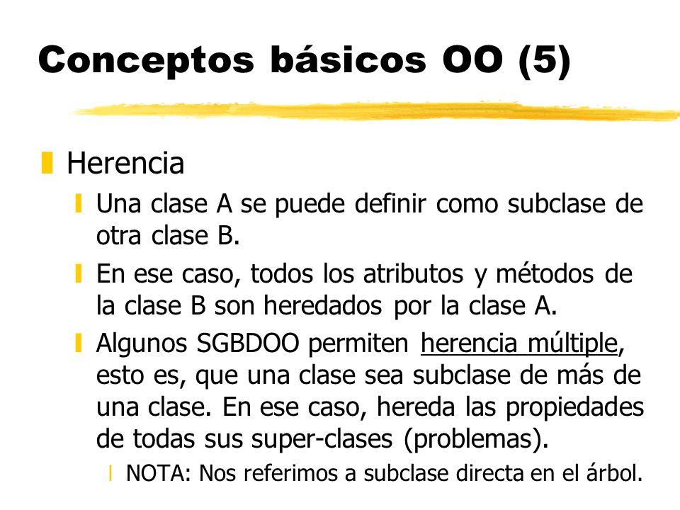 Conceptos básicos OO (5) zHerencia yUna clase A se puede definir como subclase de otra clase B. yEn ese caso, todos los atributos y métodos de la clas