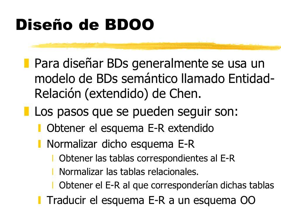 Diseño de BDOO zPara diseñar BDs generalmente se usa un modelo de BDs semántico llamado Entidad- Relación (extendido) de Chen. zLos pasos que se puede