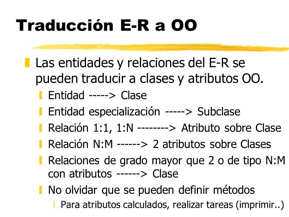 Traducción E-R a OO zLas entidades y relaciones del E-R se pueden traducir a clases y atributos OO. yEntidad -----> Clase yEntidad especialización ---