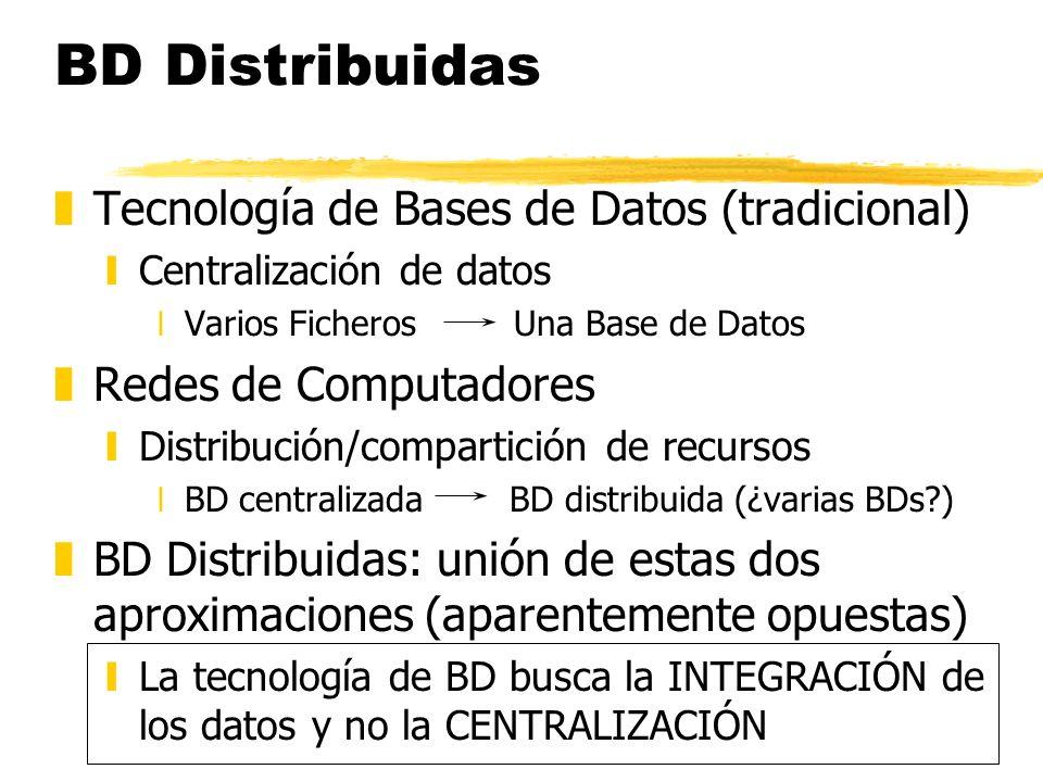 BD Distribuidas zTecnología de Bases de Datos (tradicional) yCentralización de datos xVarios Ficheros Una Base de Datos zRedes de Computadores yDistri