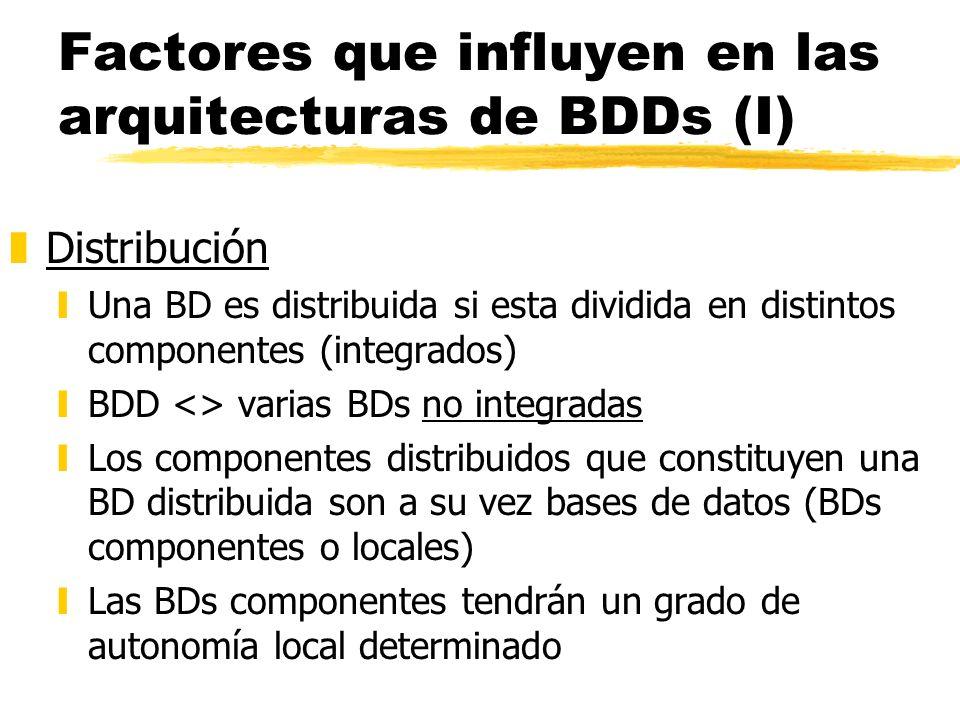Factores que influyen en las arquitecturas de BDDs (I) zDistribución yUna BD es distribuida si esta dividida en distintos componentes (integrados) yBD