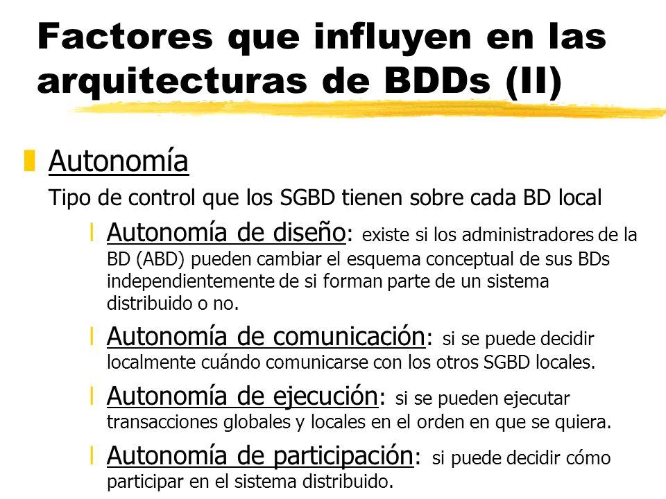 Factores que influyen en las arquitecturas de BDDs (II) zAutonomía Tipo de control que los SGBD tienen sobre cada BD local xAutonomía de diseño : exis