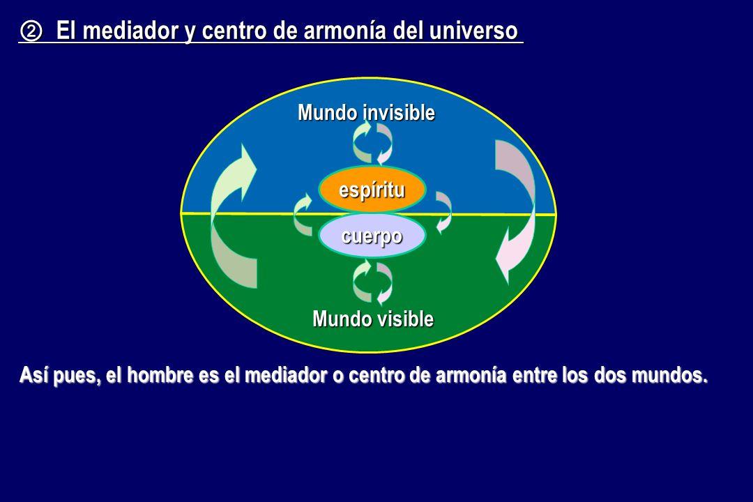 cuerpo espíritu Mundo visible Mundo invisible El mediador y centro de armonía del universo El mediador y centro de armonía del universo Segundo, Dios