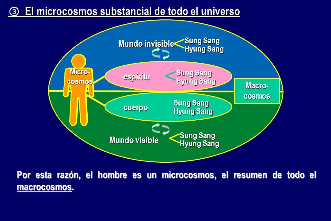 El microcosmos substancial de todo el universo El microcosmos substancial de todo el universo Mundo visible Mundo invisible cuerpo espíritu Sung Sang