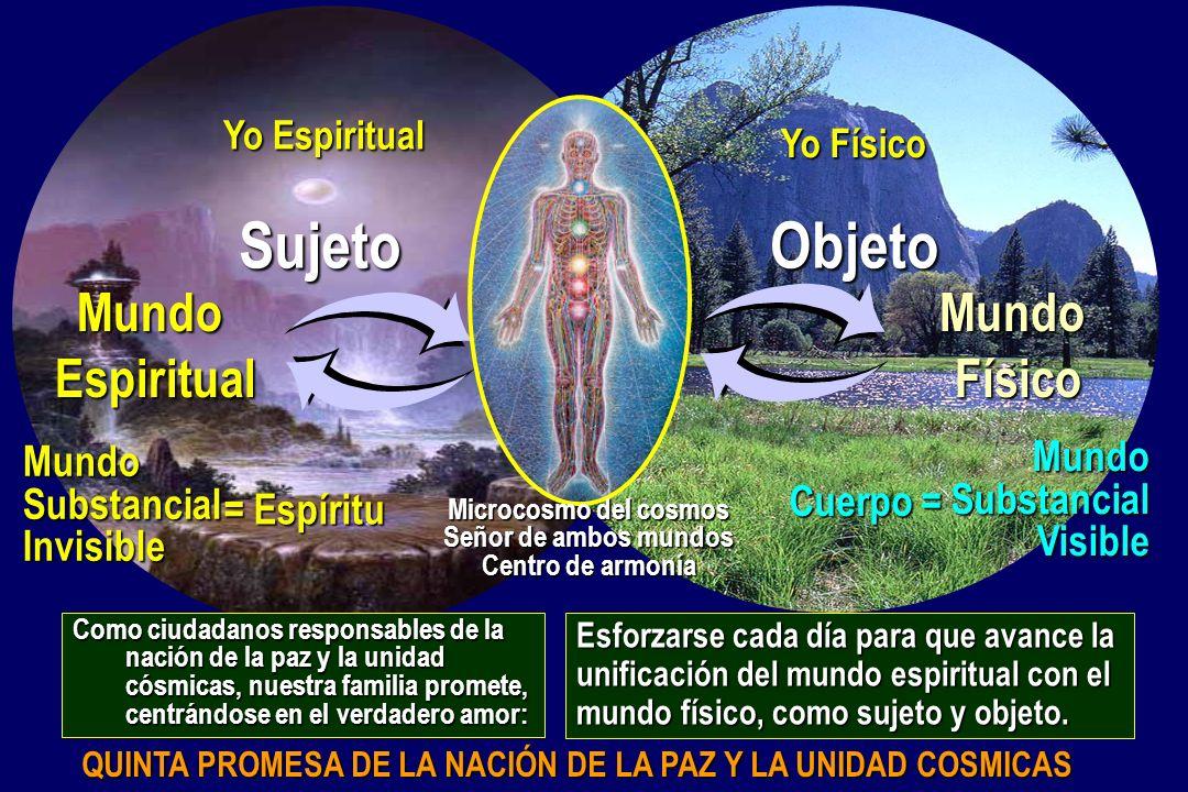 MundoFísicoMundoEspiritual ObjetoSujeto Yo Espiritual Yo Físico = Espíritu = Espíritu Cuerpo = MundoSubstancialInvisible MundoSubstancialVisible Como
