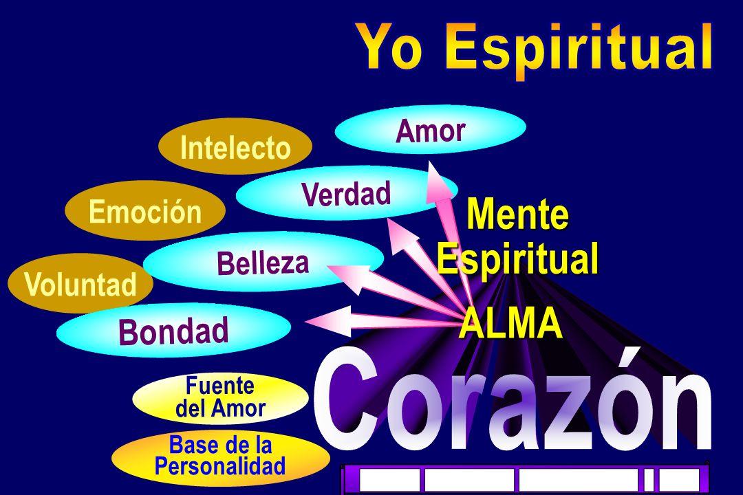 Intelecto Voluntad Emoción Bondad Verdad Belleza Amor Fuente del Amor Base de la Personalidad MenteEspiritual ALMA