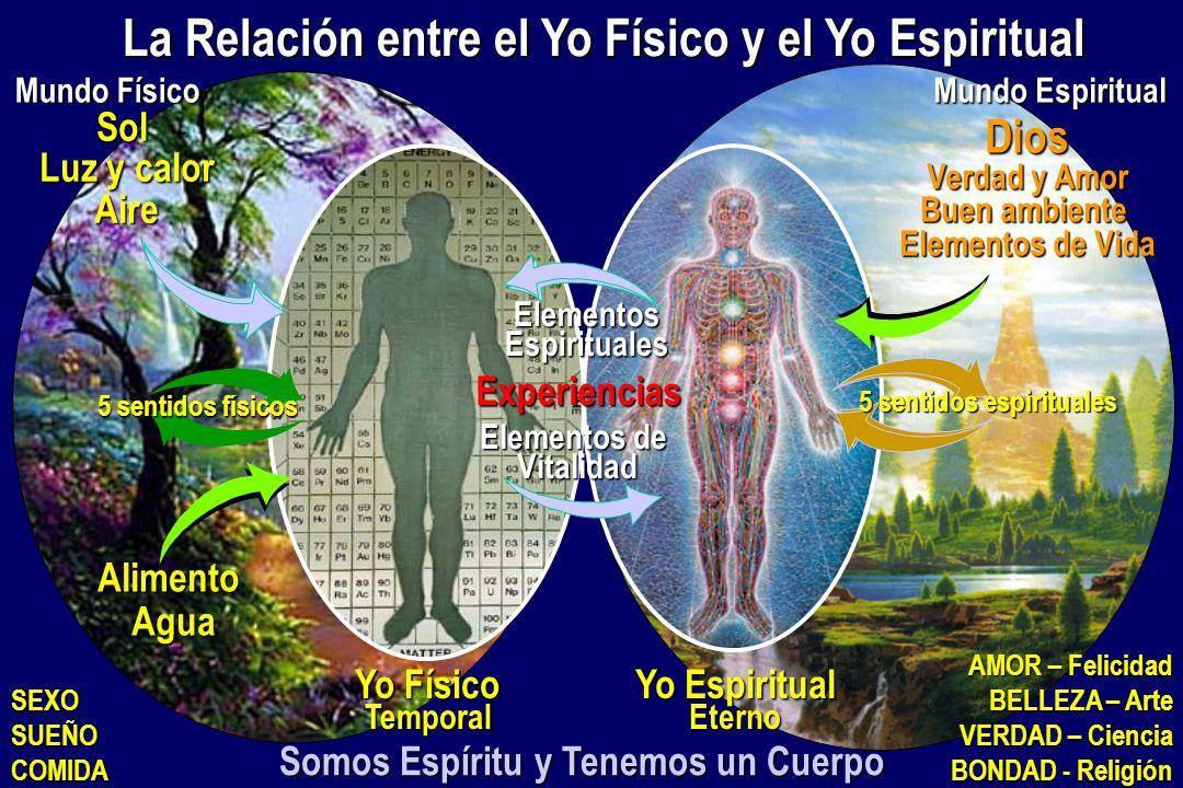 La Relación entre el Yo Físico y el Yo Espiritual La Relación entre el Yo Físico y el Yo EspiritualDios Verdad y Amor Buen ambiente Elementos de Vida