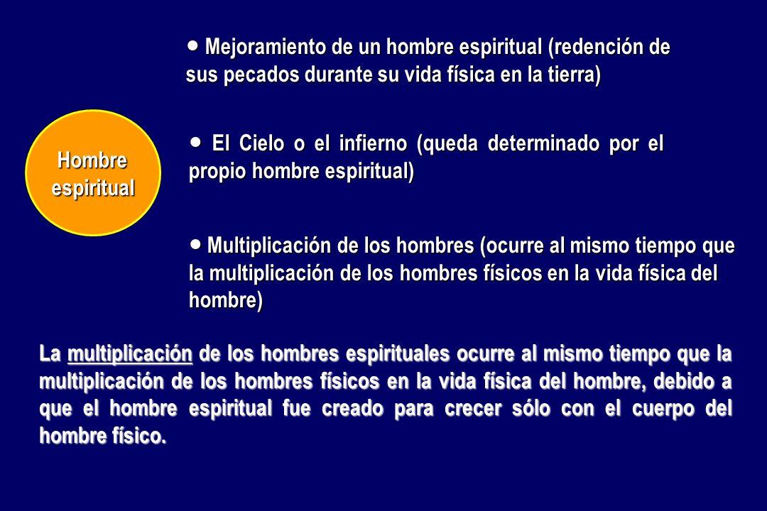Hombreespiritual Mejoramiento de un hombre espiritual (redención de sus pecados durante su vida física en la tierra) Mejoramiento de un hombre espirit