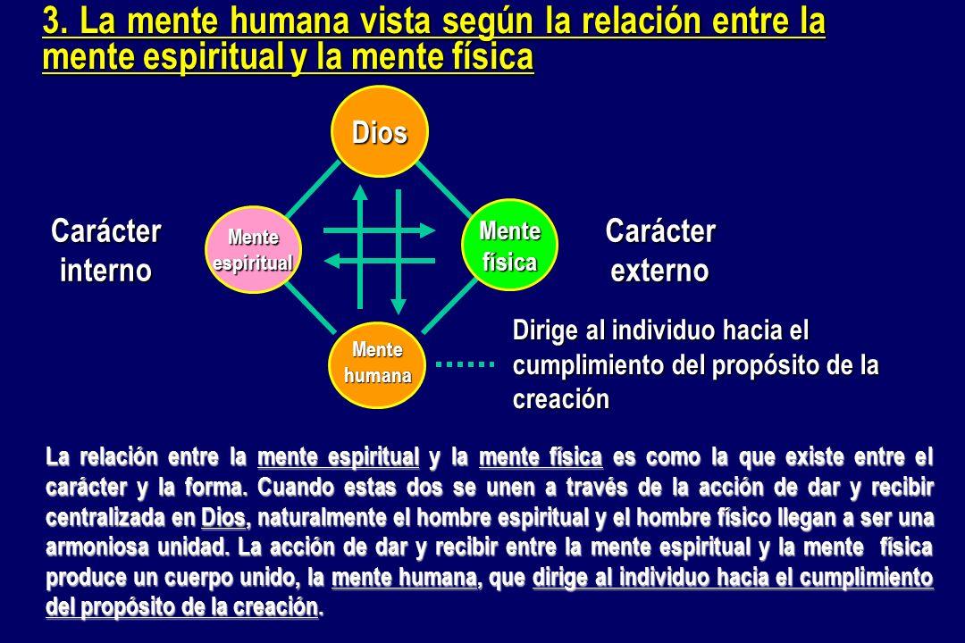 Dirige al individuo hacia el cumplimiento del propósito de la creación 3. La mente humana vista según la relación entre la mente espiritual y la mente
