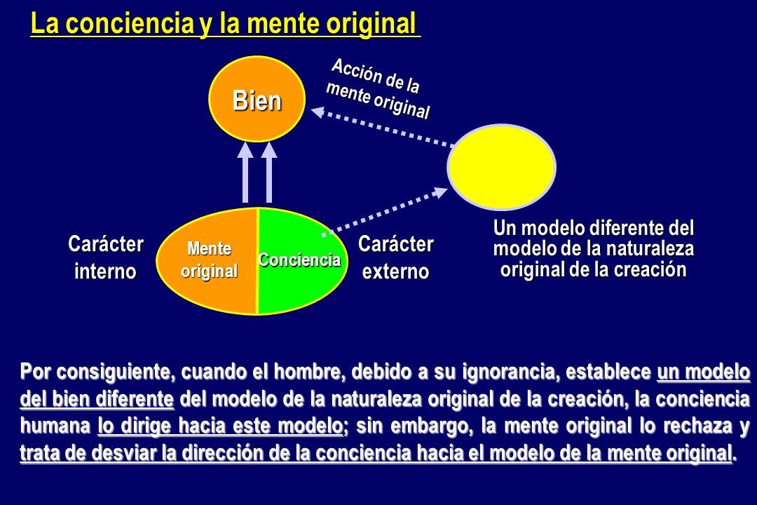 La conciencia y la mente original Mente original Conciencia Carácter interno Carácter externo Un modelo diferente del modelo de la naturaleza original