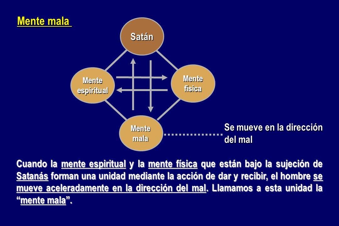Mente mala Cuando la mente espiritual y la mente física que están bajo la sujeción de Satanás forman una unidad mediante la acción de dar y recibir, e
