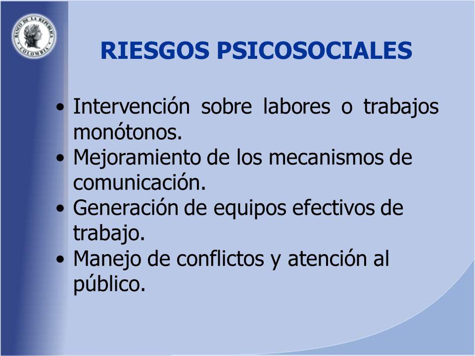 Intervención sobre labores o trabajos monótonos.Mejoramiento de los mecanismos de comunicación.