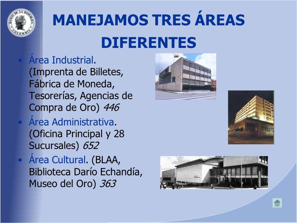 MANEJAMOS TRES ÁREAS DIFERENTES Área Industrial.