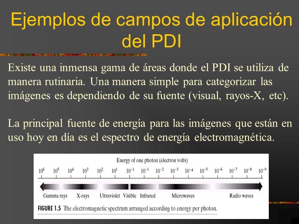 Ejemplos de campos de aplicación del PDI Existe una inmensa gama de áreas donde el PDI se utiliza de manera rutinaria. Una manera simple para categori