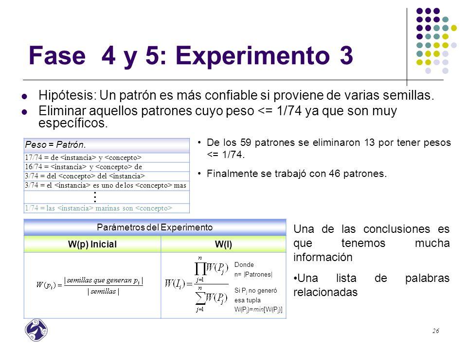 27 Parámetros del Experimento W(p) InicialW(I) Fase 4 y 5: Experimento 4 Hipótesis: Un patrón es más confiable si proviene de varias Eliminar aquellos patrones cuyo peso <= 1 ya que son muy específicos.