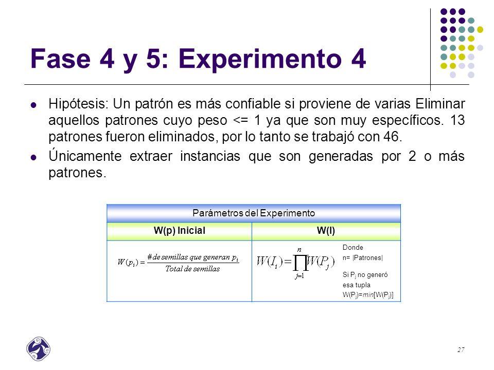 28 Fase 4 y 5: Conclusiones de los experimentos 3 y 4 Buscando Conceptos Experimento 8Experimento 9Experimento 8Experimento9 BancoRocas SUCURSAL1.13E-54 SUCURSAL1.50E-43 MINERALES4.37E-55 MINERALES5.62E-44 CAJERO5.72E-55 CAJERO7.49E-44 CAIDA3.88E-55 CAIDA5.00E-44 TARJETAS1.98E-55 TARJETAS2.50E-44 ACANTILADOS1.51E-55 ACANTILADOS1.87E-44 GERENTE1.80E-55 GERENTE1.87E-44 SUELOS1.51E-55 SUELOS1.87E-44 CUENTAS1.34E-55 CUENTAS1.67E-44 SECUENCIAS1.34E-55 SECUENCIAS1.67E-44 NUMERO1.19E-55 NUMERO1.43E-44 FORMACIONES1.34E-55 FORMACIONES1.67E-44 CUENTA9.38E-56 CUENTA9.37E-45 MECANICA1.02E-55 MECANICA1.25E-44 BILLETE6.25E-56 BILLETE6.25E-45 CAIDAS6.82E-56 CAIDAS8.33E-45 SERVICIOS5.21E-56 SUCURSAL1.50E-43 GRIETAS6.82E-56 HENDIDURAS8.33E-45 EnfermedadDiccionario RIESGO1.64E-53RIESGO2.40E-42 DICCIONARIO2.81E-54DICCIONARIO4.00E-43 TRATAMIENTO4.29E-54TRATAMIENTO6.00E-43INSTRUMENTO9.62E-56INSTRUMENTO1.00E-44 CAUSA1.01E-54CAUSA1.12E-43DEFINICIONES6.82E-56BASE8.33E-45 PROCESO5.63E-55SINTOMA6.25E-44 BASE6.82E-56DEFINICIONES8.33E-45 SINTOMA5.63E-55PROCESO6.25E-44 PROYECTO6.25E-56PROYECTO6.25E-45 FORMA2.69E-55FORMA2.81E-44 TERMINOS5.21E-56TERMINOS6.25E-45 FENOMENO7.59E-56FENOMENO8.92E-45 RECURSO4.55E-56RECURSO5.35E-45