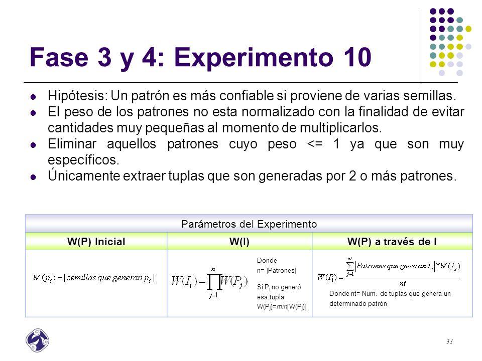 32 Fase 3 y 4: Experimento 12 Hipótesis: Un patrón ideal tendría alto recuerdo y alta precisión F-measure da un promedio entre precisión y recuerdo Únicamente extraer tuplas que son generadas por 2 o más patrones Parámetros del Experimento W(P) InicialW(I)W(P) a través de I Donde n= |Patrones| Si P j no generó esa tupla W(P j )=min[W(P j )] Donde nt= |tuplas que genera un patrón específico| Precisión Recuerdo