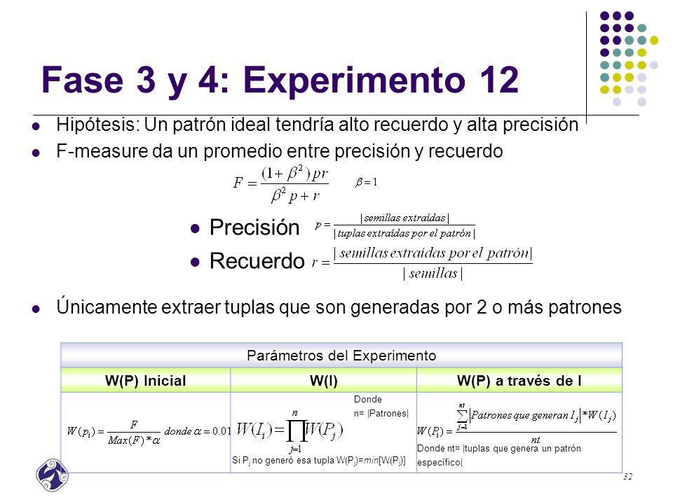 33 Fase 3 y 4:Experimento 14 Información mutua.