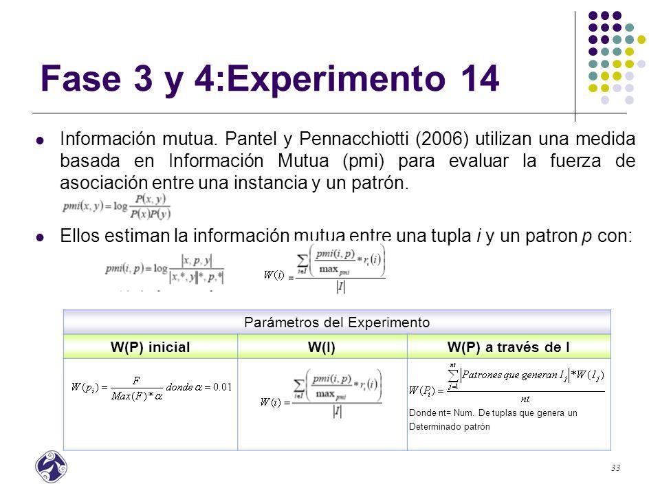 34 Fase 3 y 4: Comparación de Resultados 1ra Iteración 2da Iteración