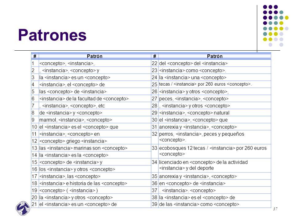 38 Patrones #Patrón# 40 es un muy58, o 41de la, 59los, las 42 ; 60 / 43, y 61, pintura,, 44.