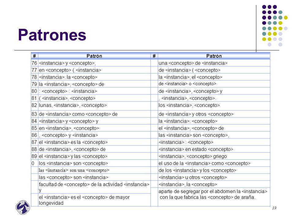 40 Patrones #Patrón# - de.