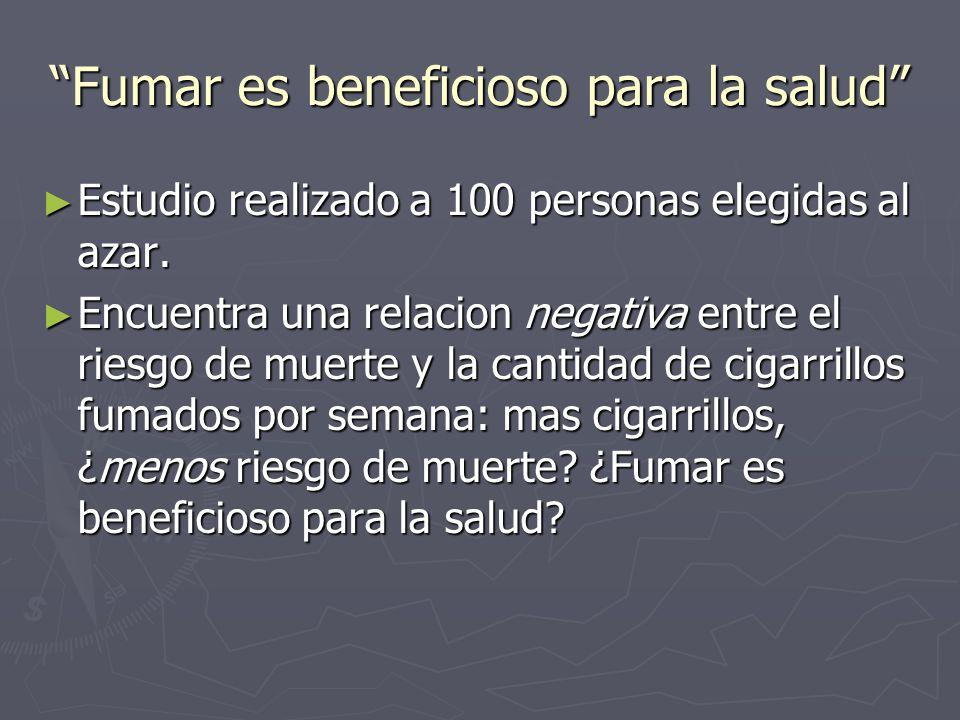Fumar es beneficioso para la salud Estudio realizado a 100 personas elegidas al azar. Estudio realizado a 100 personas elegidas al azar. Encuentra una