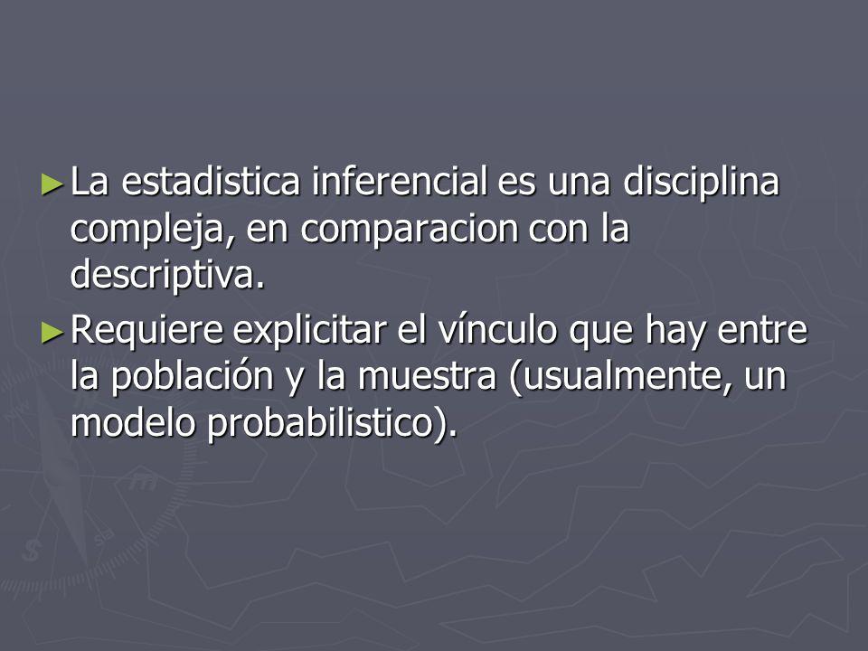 La estadistica inferencial es una disciplina compleja, en comparacion con la descriptiva. La estadistica inferencial es una disciplina compleja, en co