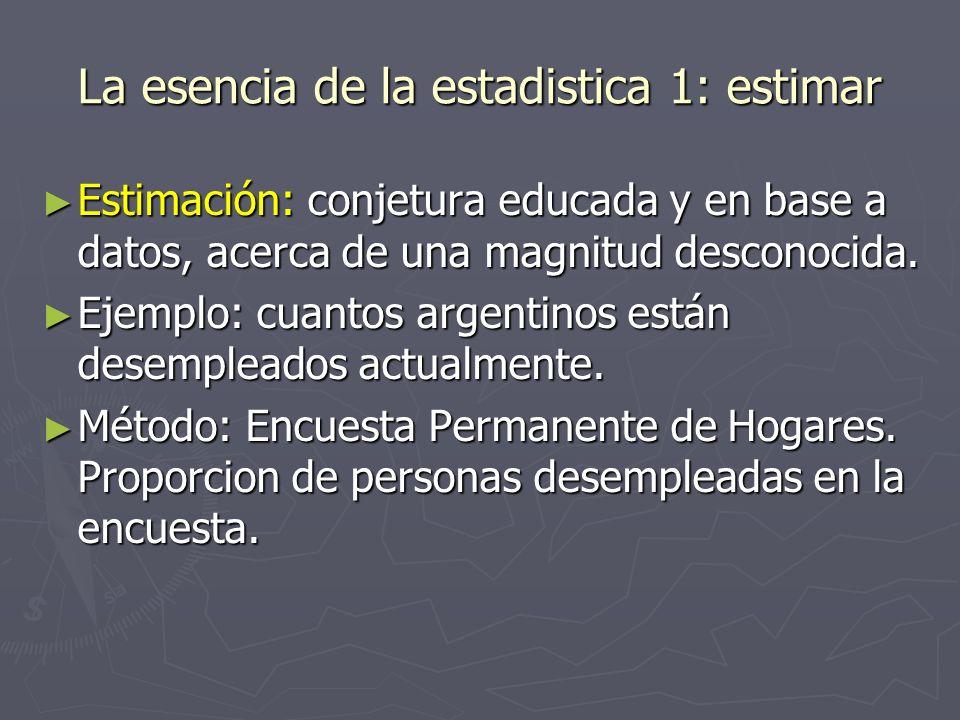 La esencia de la estadistica 1: estimar Estimación: conjetura educada y en base a datos, acerca de una magnitud desconocida. Estimación: conjetura edu