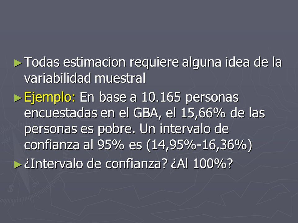 Todas estimacion requiere alguna idea de la variabilidad muestral Todas estimacion requiere alguna idea de la variabilidad muestral Ejemplo: En base a