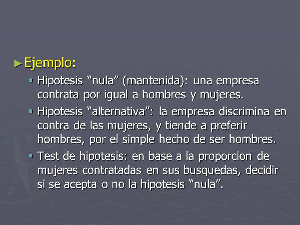 Ejemplo: Ejemplo: Hipotesis nula (mantenida): una empresa contrata por igual a hombres y mujeres. Hipotesis nula (mantenida): una empresa contrata por