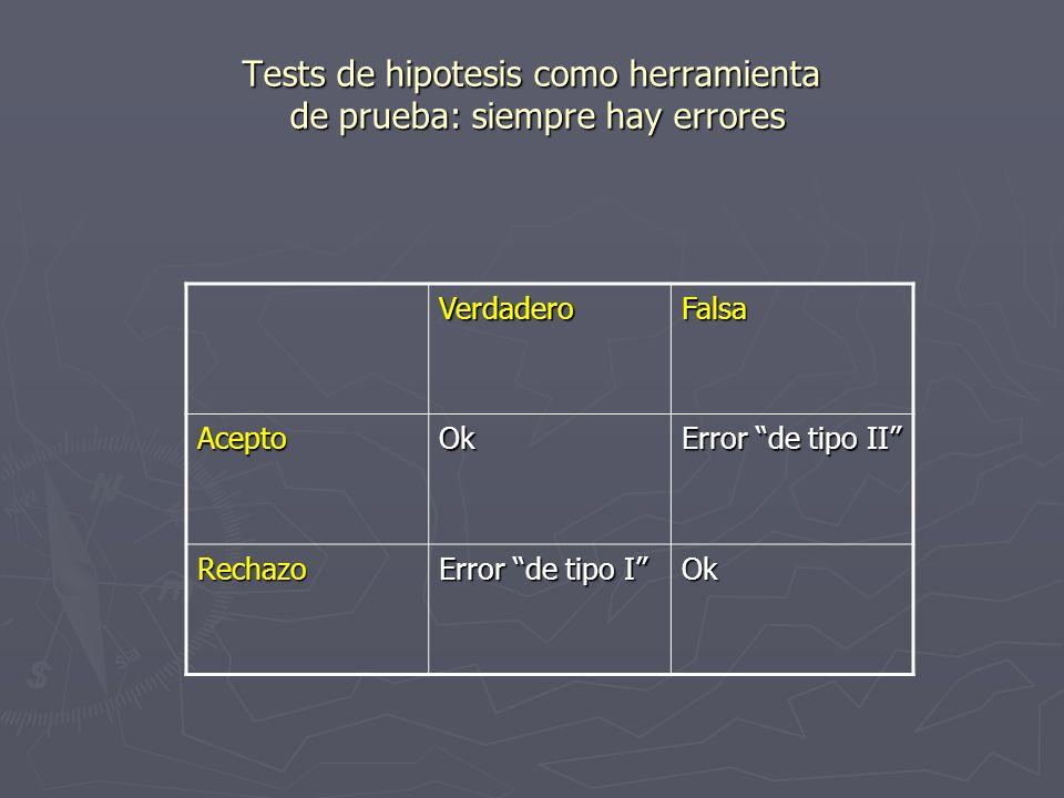 Tests de hipotesis como herramienta de prueba: siempre hay errores VerdaderoFalsa AceptoOk Error de tipo II Rechazo Error de tipo I Ok