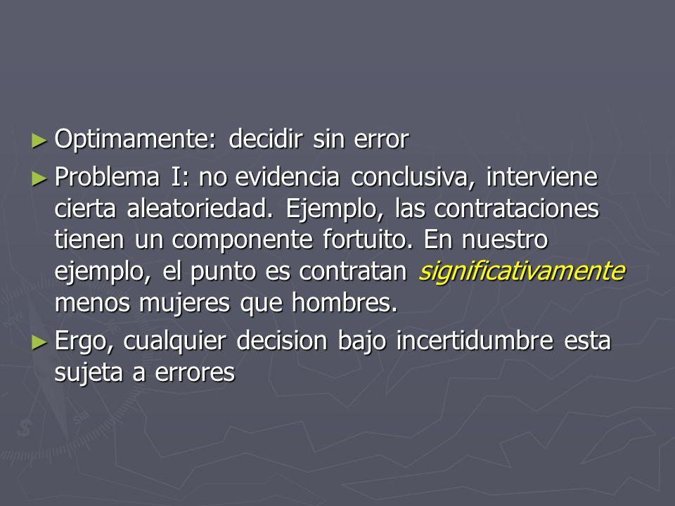 Optimamente: decidir sin error Optimamente: decidir sin error Problema I: no evidencia conclusiva, interviene cierta aleatoriedad. Ejemplo, las contra