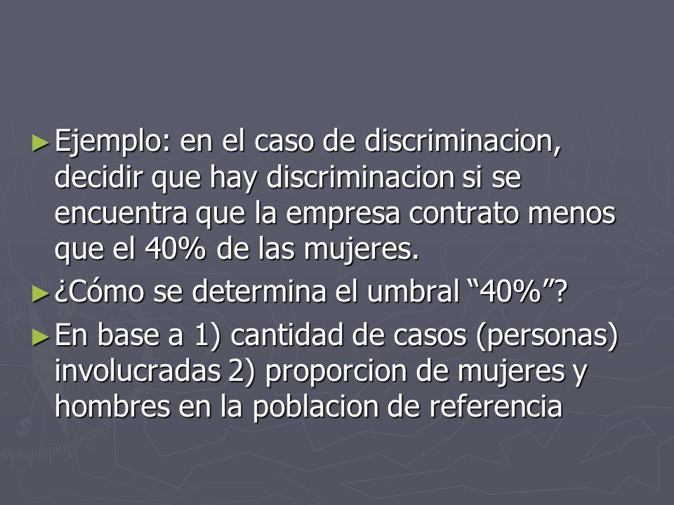 Ejemplo: en el caso de discriminacion, decidir que hay discriminacion si se encuentra que la empresa contrato menos que el 40% de las mujeres. Ejemplo