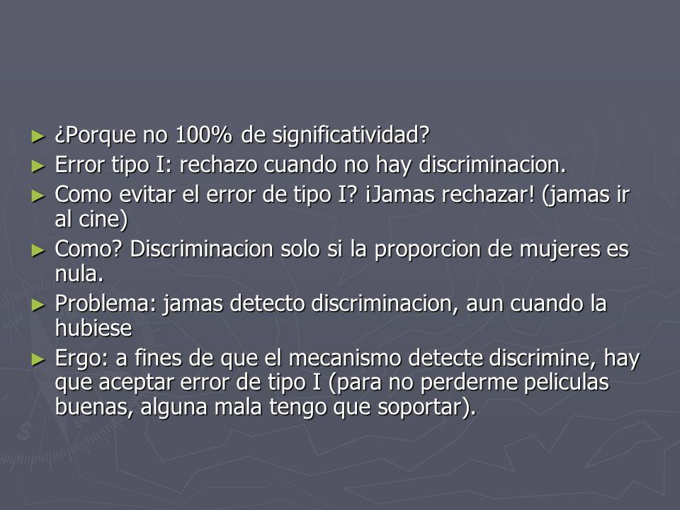 ¿Porque no 100% de significatividad? ¿Porque no 100% de significatividad? Error tipo I: rechazo cuando no hay discriminacion. Error tipo I: rechazo cu