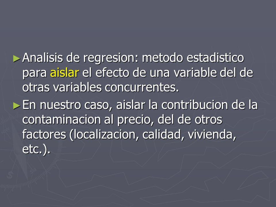 Analisis de regresion: metodo estadistico para aislar el efecto de una variable del de otras variables concurrentes. Analisis de regresion: metodo est