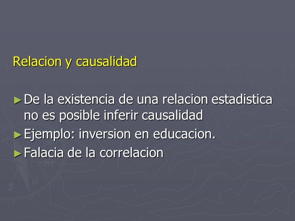 Relacion y causalidad De la existencia de una relacion estadistica no es posible inferir causalidad De la existencia de una relacion estadistica no es