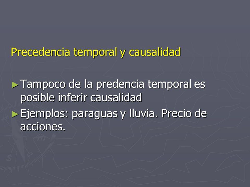 Precedencia temporal y causalidad Tampoco de la predencia temporal es posible inferir causalidad Tampoco de la predencia temporal es posible inferir c
