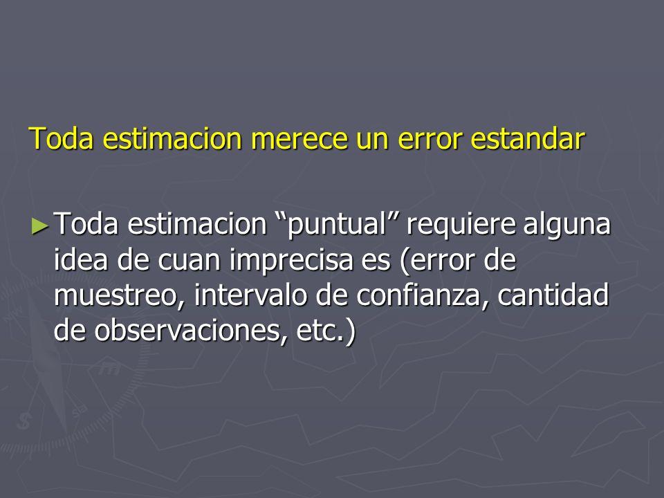 Toda estimacion merece un error estandar Toda estimacion puntual requiere alguna idea de cuan imprecisa es (error de muestreo, intervalo de confianza,
