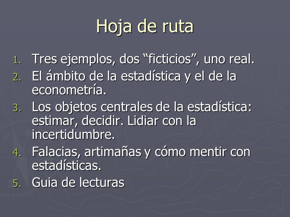 Hoja de ruta 1. Tres ejemplos, dos ficticios, uno real. 2. El ámbito de la estadística y el de la econometría. 3. Los objetos centrales de la estadíst