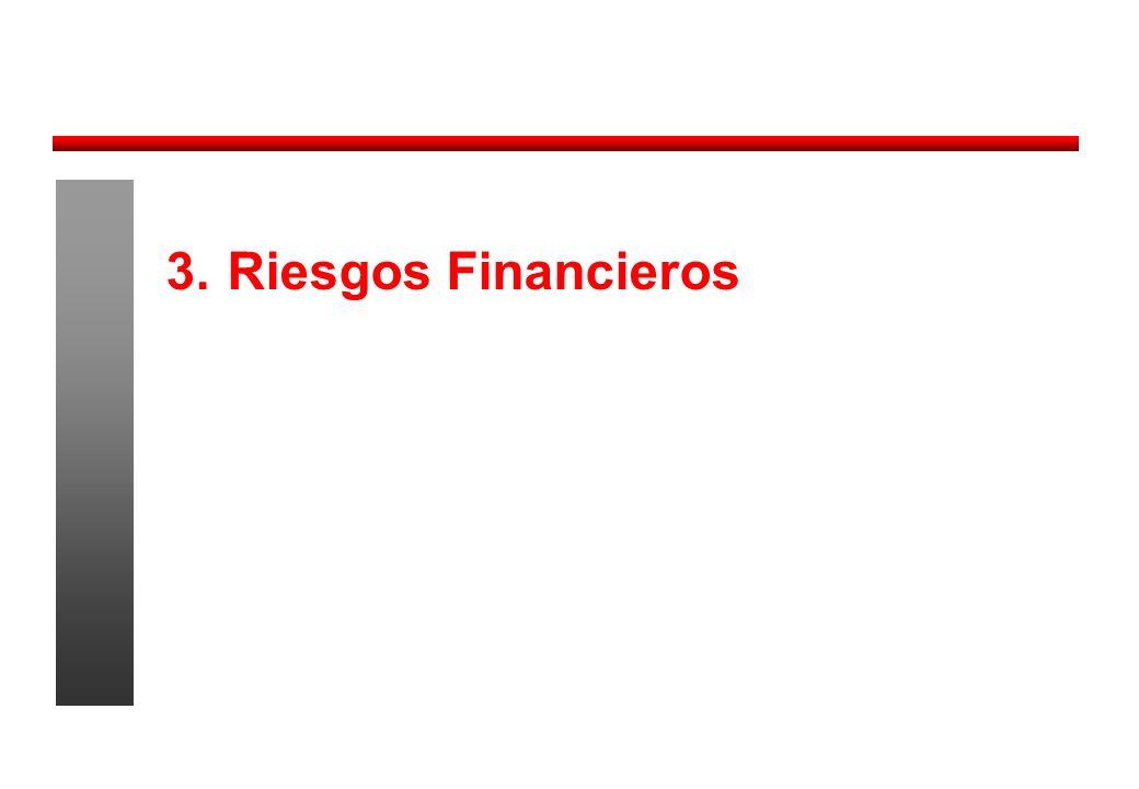 3.Riesgos Financieros