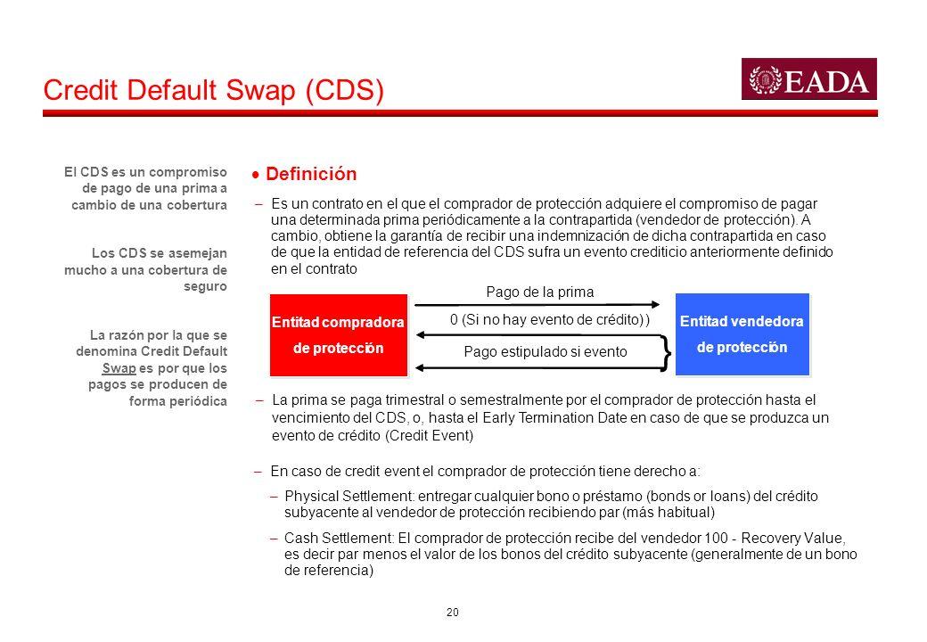 20 Credit Default Swap (CDS) Definición Pago de la prima El CDS es un compromiso de pago de una prima a cambio de una cobertura Los CDS se asemejan mu