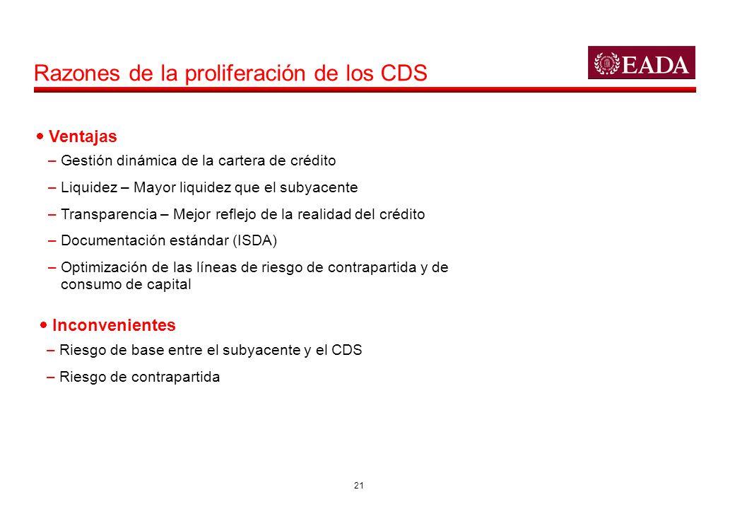 21 Razones de la proliferación de los CDS Ventajas –Gestión dinámica de la cartera de crédito –Liquidez – Mayor liquidez que el subyacente –Transparen