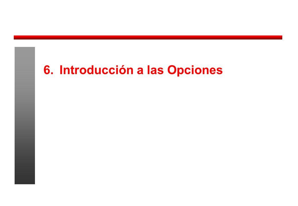 6.Introducción a las Opciones