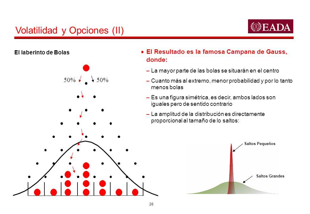 26 Volatilidad y Opciones (II) El laberinto de Bolas El Resultado es la famosa Campana de Gauss, donde: –La mayor parte de las bolas se situarán en el