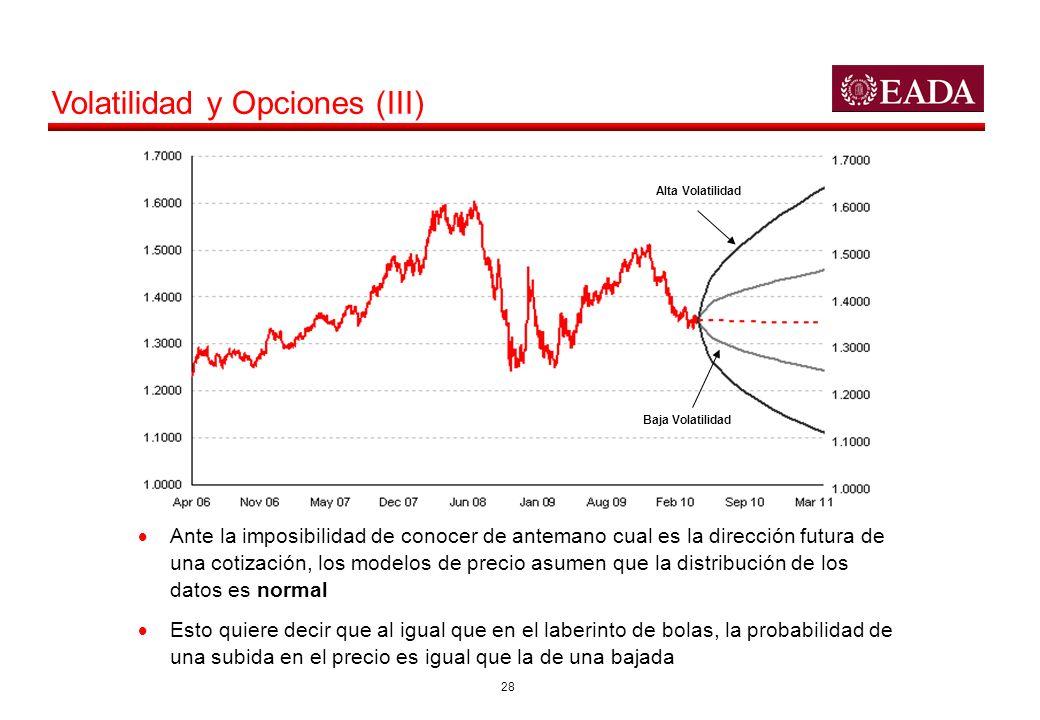 28 Volatilidad y Opciones (III) Ante la imposibilidad de conocer de antemano cual es la dirección futura de una cotización, los modelos de precio asum