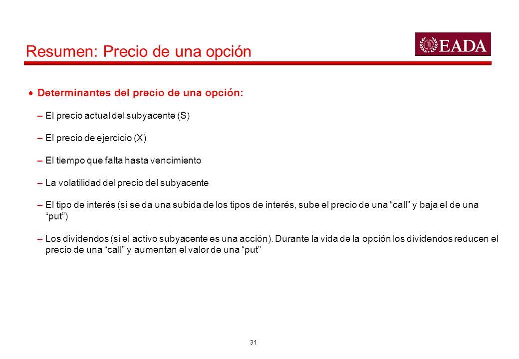 31 Resumen: Precio de una opción Determinantes del precio de una opción: –El precio actual del subyacente (S) –El precio de ejercicio (X) –El tiempo q