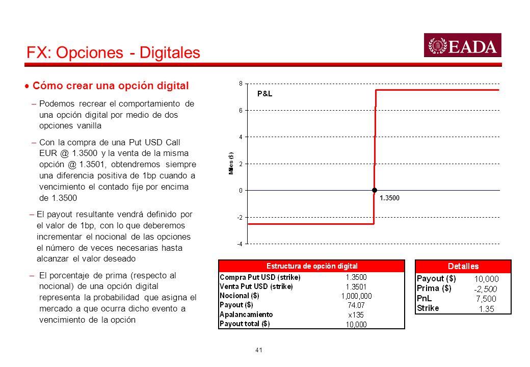 41 FX: Opciones - Digitales 1.3500 Cómo crear una opción digital – Podemos recrear el comportamiento de una opción digital por medio de dos opciones v